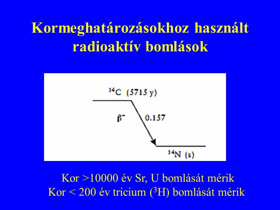 Kormeghatározásokhoz használt radioaktív bomlások