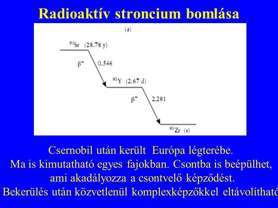 Radioaktív stroncium bomlása