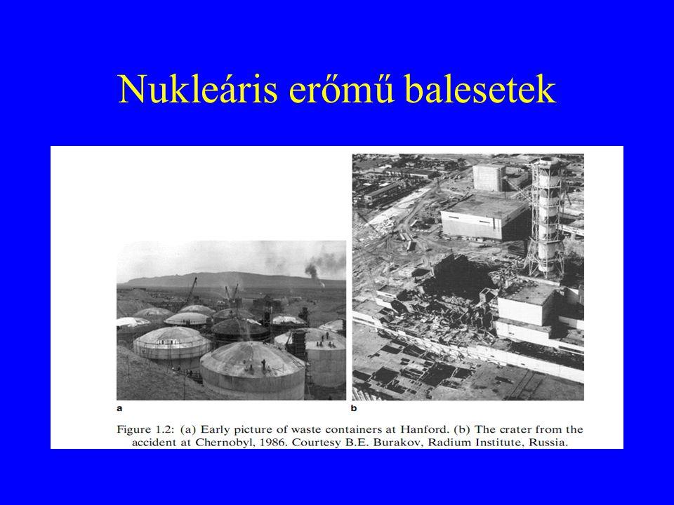Nukleáris erőmű balesetek