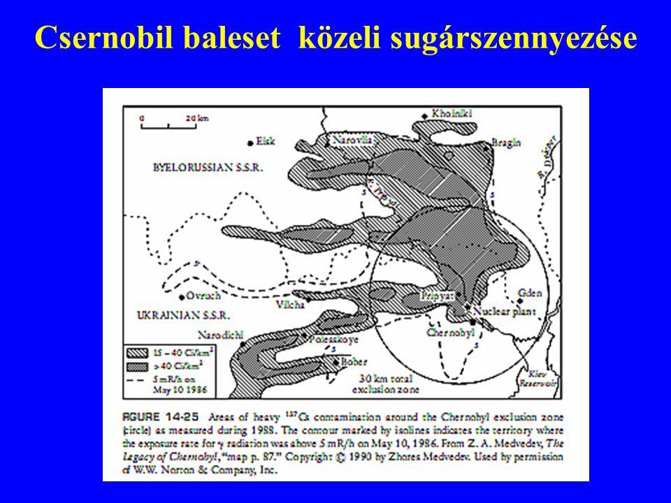 Csernobil baleset közeli sugárszennyezése