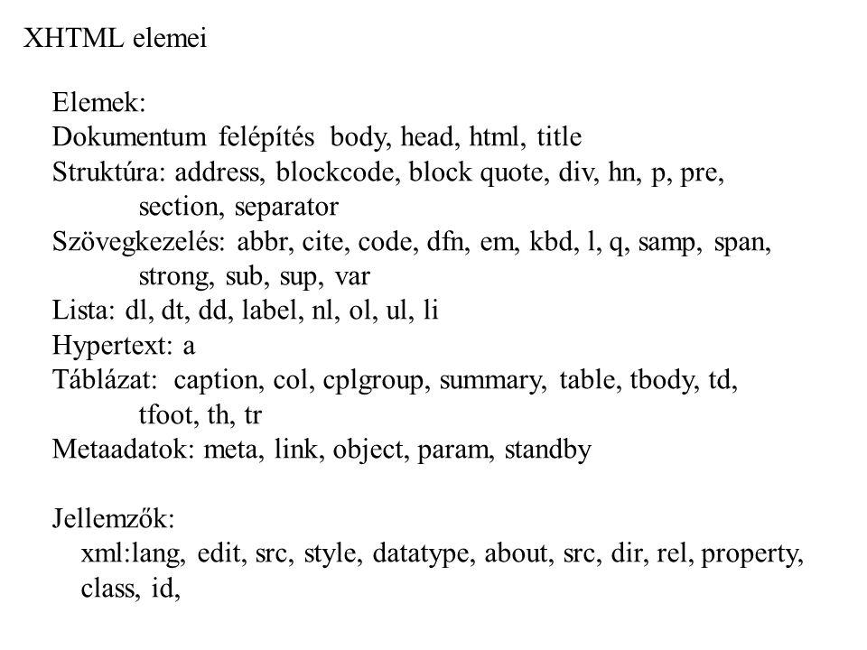 XHTML elemei Elemek: Dokumentum felépítés body, head, html, title. Struktúra: address, blockcode, block quote, div, hn, p, pre,
