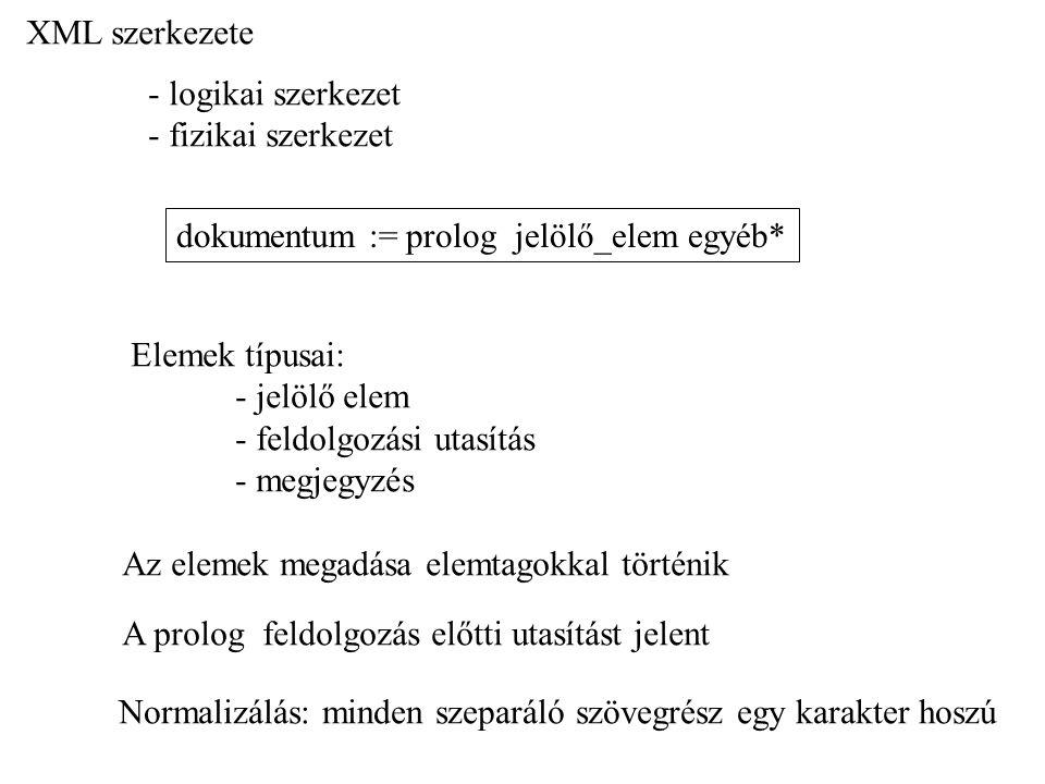 XML szerkezete - logikai szerkezet. - fizikai szerkezet. dokumentum := prolog jelölő_elem egyéb*