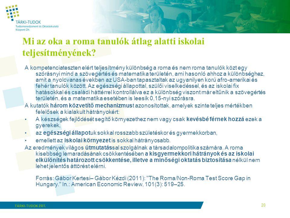 Mi az oka a roma tanulók átlag alatti iskolai teljesítményének