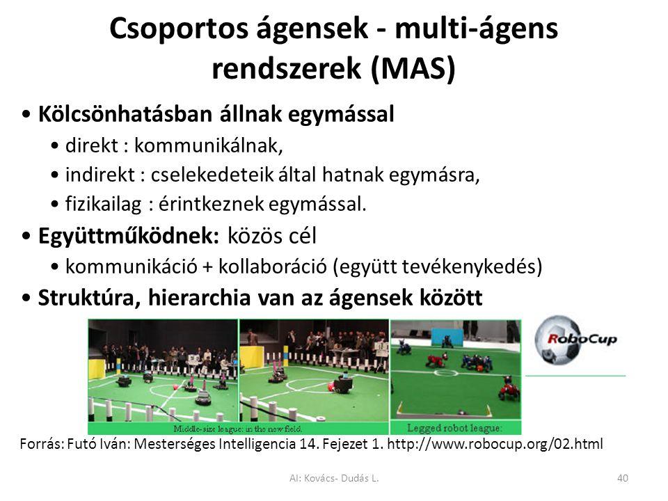Csoportos ágensek - multi-ágens rendszerek (MAS)