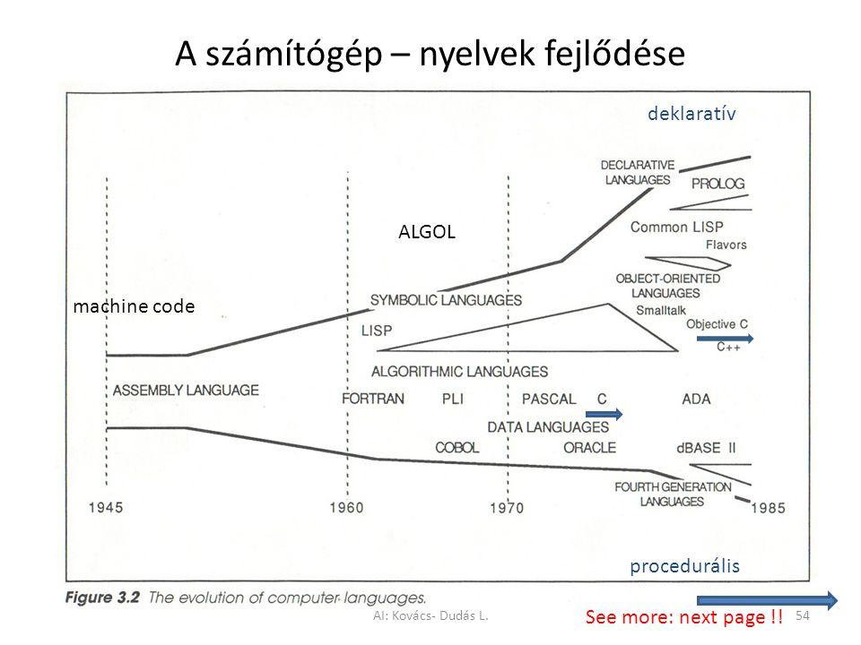 A számítógép – nyelvek fejlődése