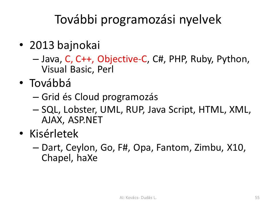 További programozási nyelvek