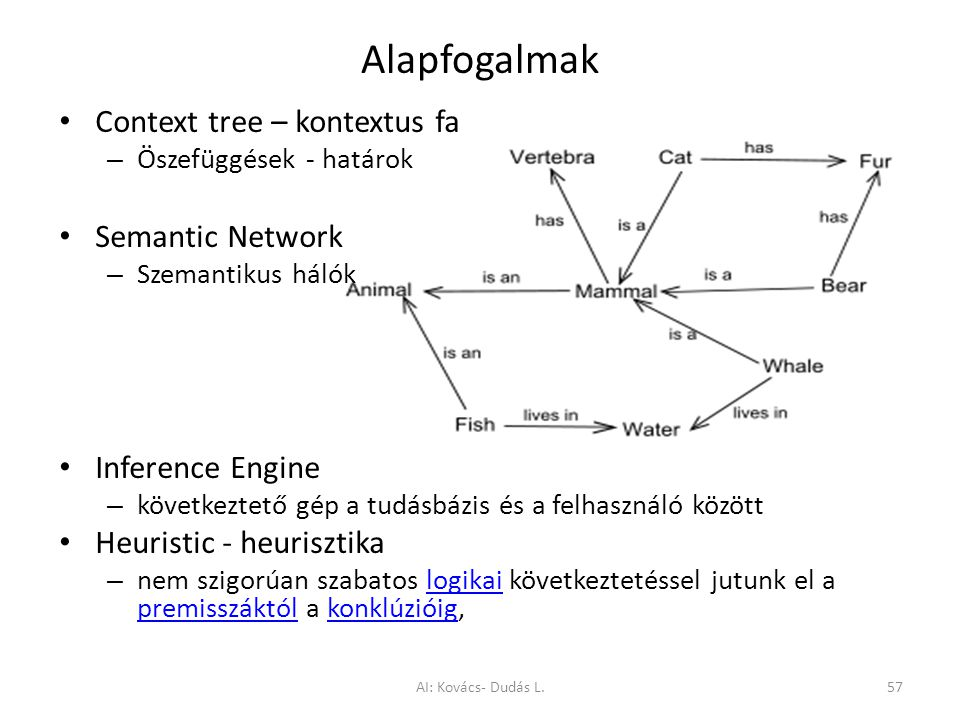 Alapfogalmak Context tree – kontextus fa Semantic Network