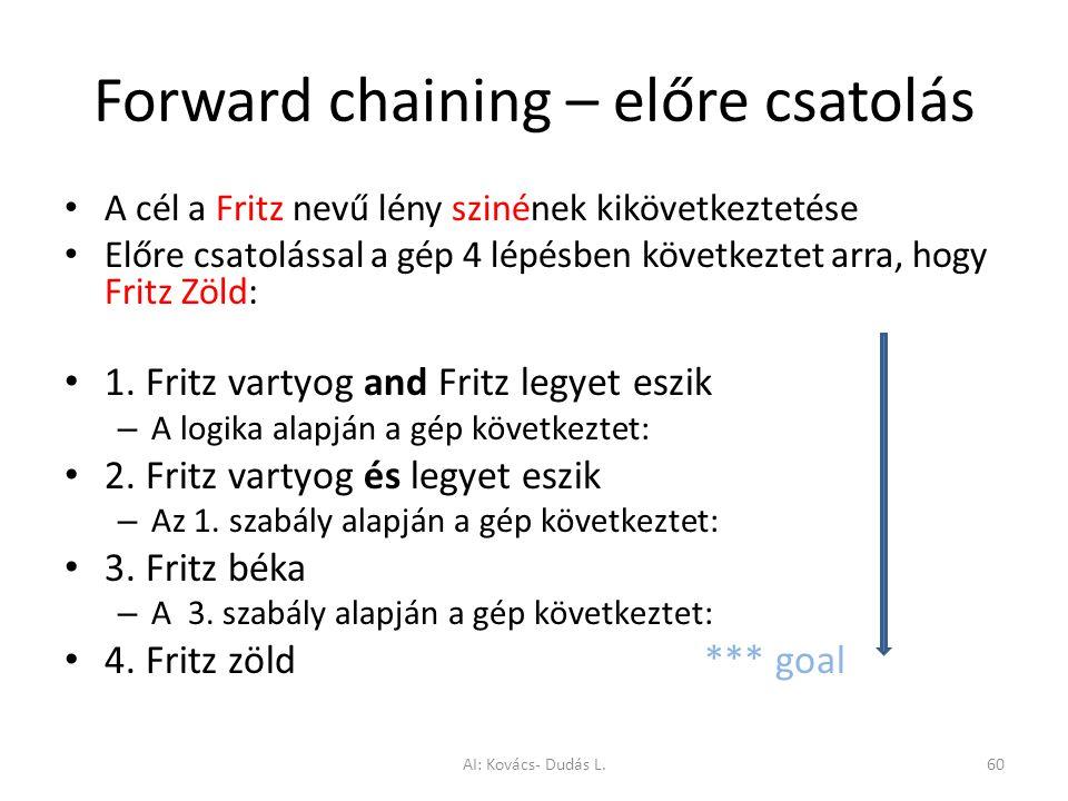 Forward chaining – előre csatolás