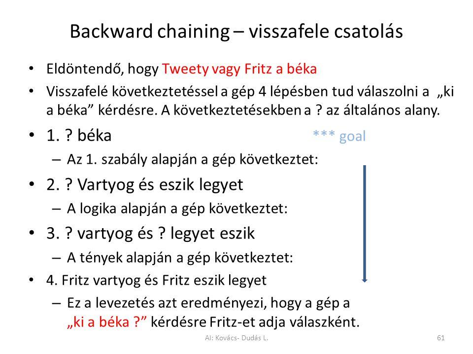 Backward chaining – visszafele csatolás