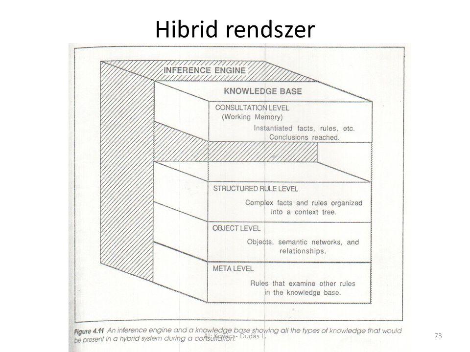 Hibrid rendszer AI: Kovács- Dudás L.