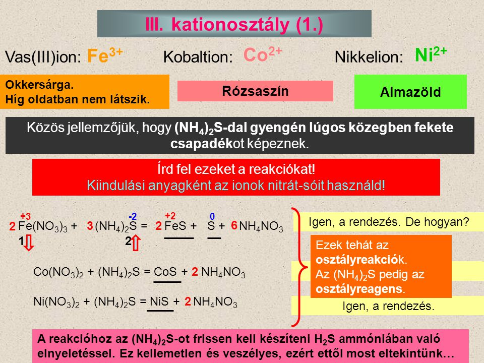 III. kationosztály (1.) Fe3+ Co2+ Ni2+ Vas(III)ion: Kobaltion: