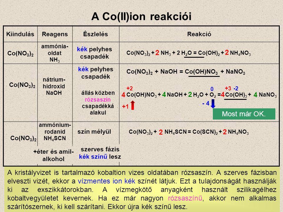 A Co(II)ion reakciói 2 2 4 4 2 4 4 Most már OK. Most már OK 2 2