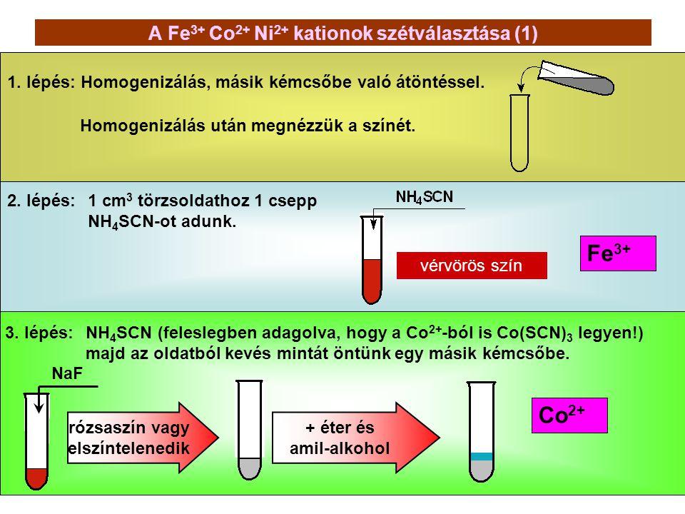 A Fe3+ Co2+ Ni2+ kationok szétválasztása (1)