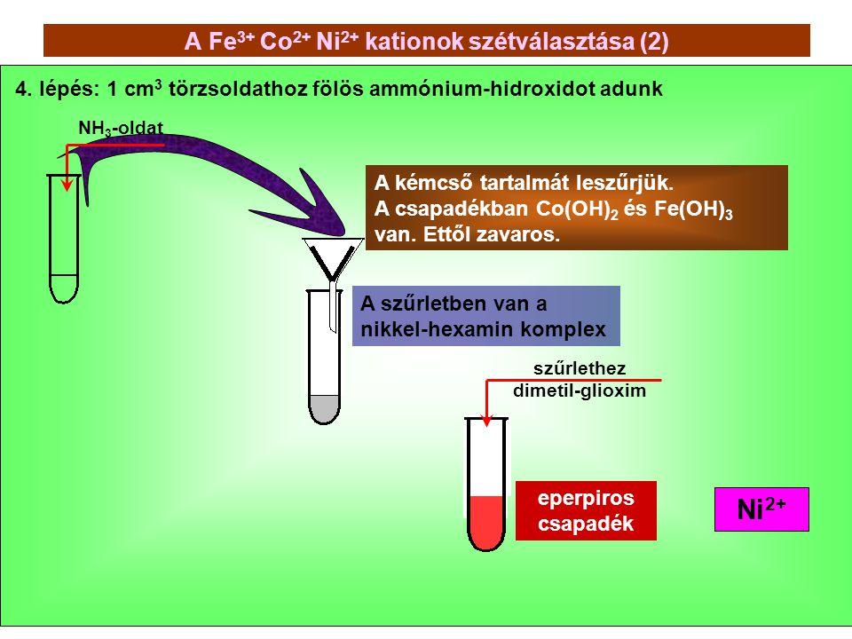 A Fe3+ Co2+ Ni2+ kationok szétválasztása (2)