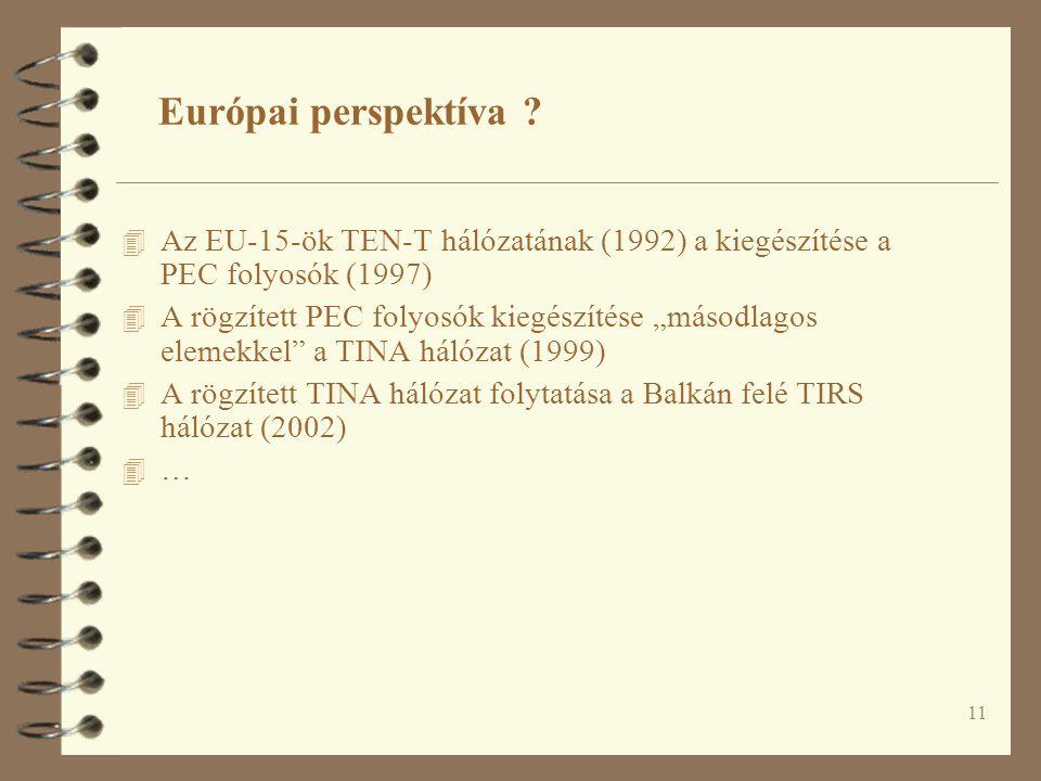 Európai perspektíva Az EU-15-ök TEN-T hálózatának (1992) a kiegészítése a PEC folyosók (1997)