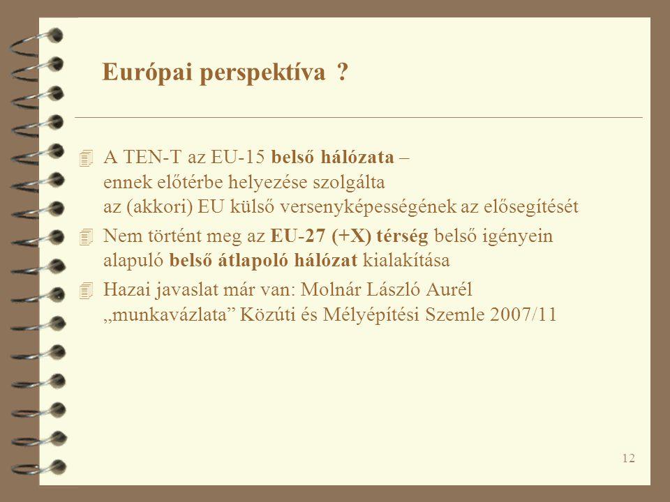 Európai perspektíva A TEN-T az EU-15 belső hálózata – ennek előtérbe helyezése szolgálta az (akkori) EU külső versenyképességének az elősegítését.