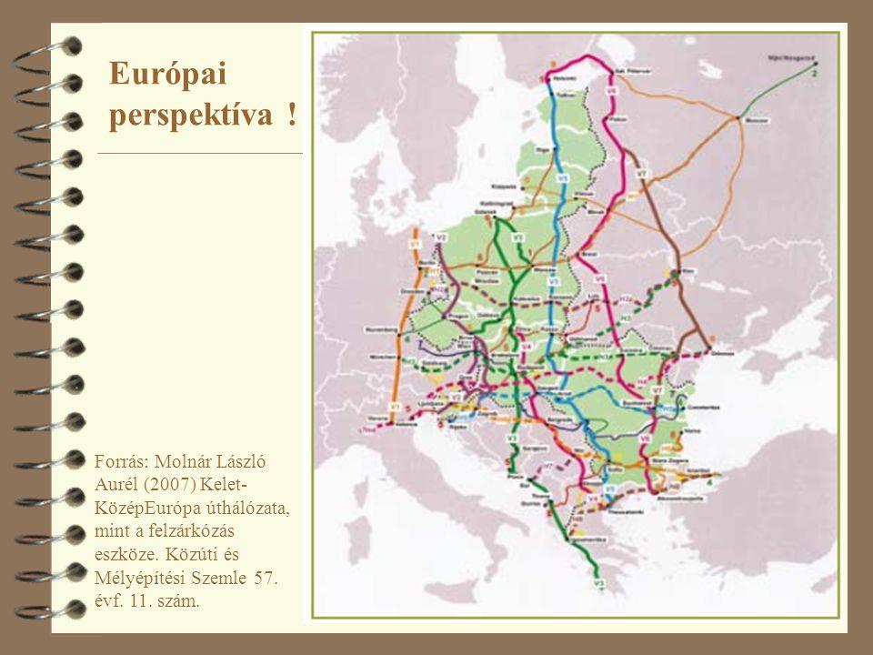 Európai perspektíva !