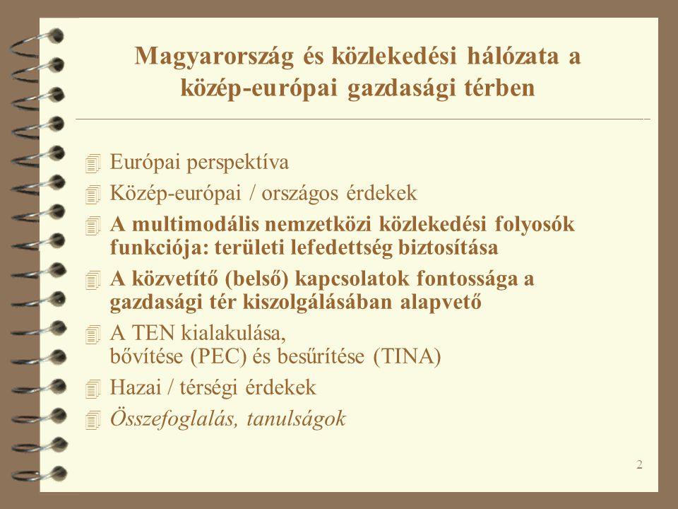 Magyarország és közlekedési hálózata a közép-európai gazdasági térben