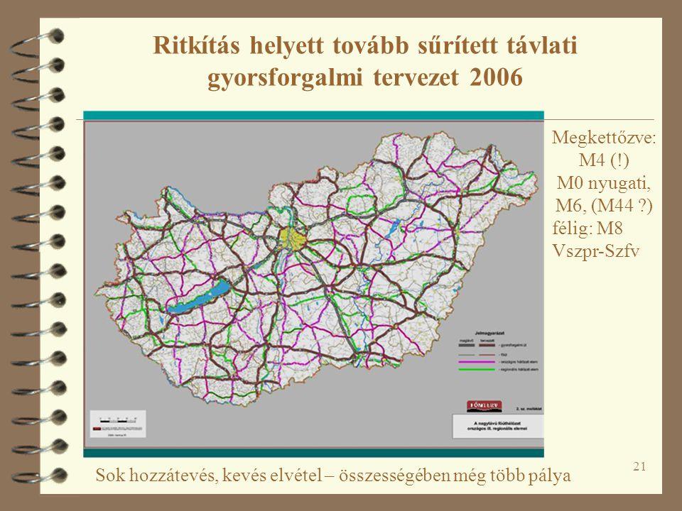 Ritkítás helyett tovább sűrített távlati gyorsforgalmi tervezet 2006
