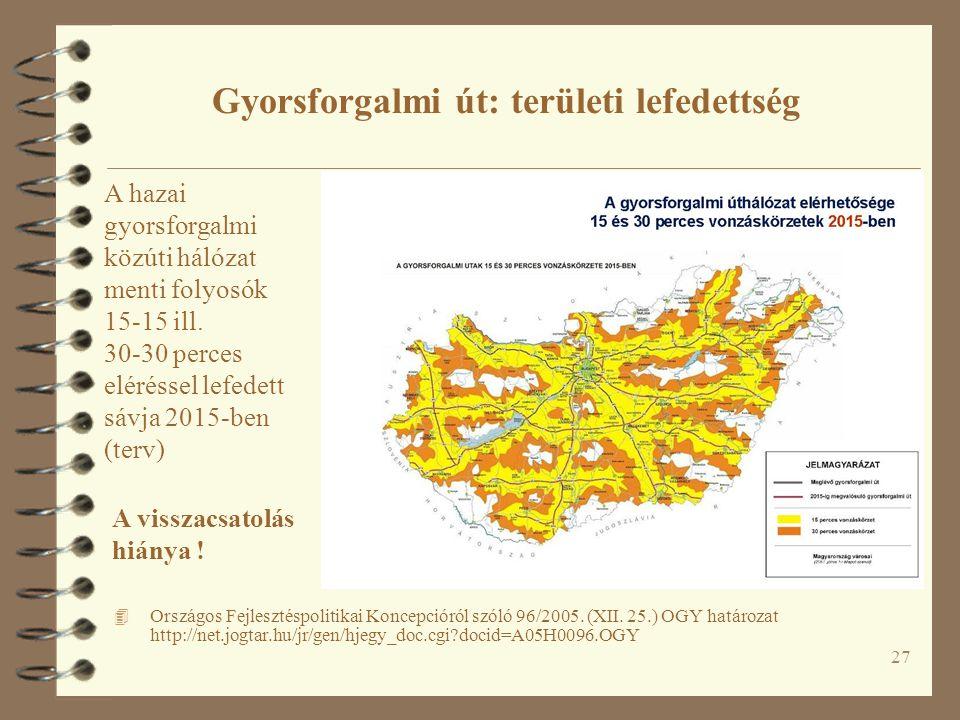 Gyorsforgalmi út: területi lefedettség