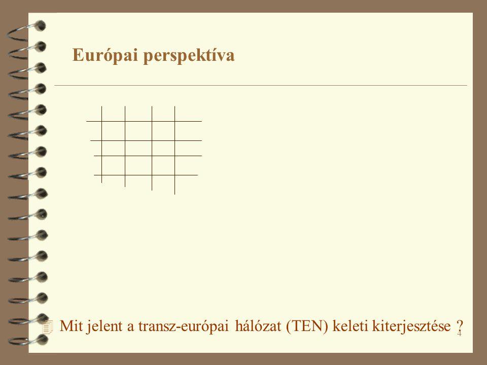 Európai perspektíva Mit jelent a transz-európai hálózat (TEN) keleti kiterjesztése