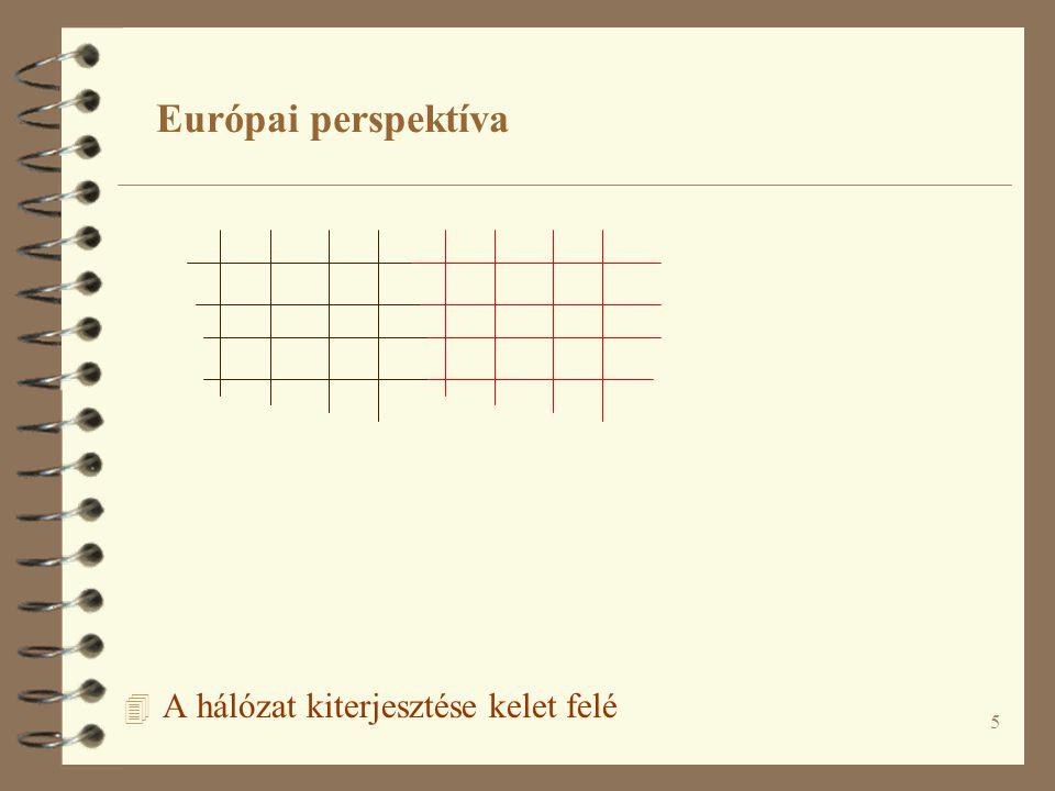 Európai perspektíva A hálózat kiterjesztése kelet felé