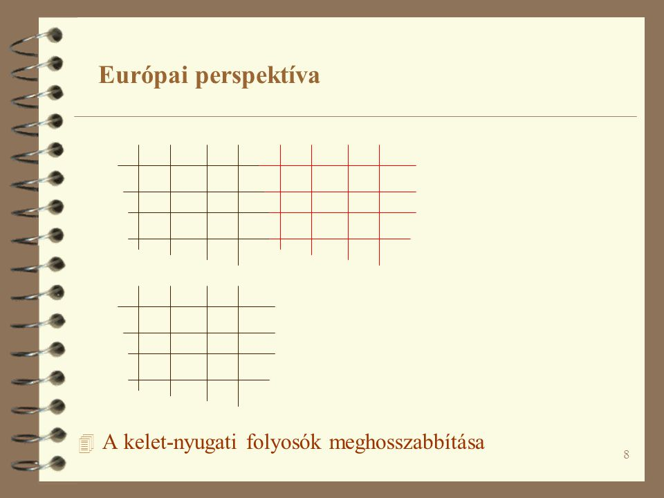 Európai perspektíva A kelet-nyugati folyosók meghosszabbítása