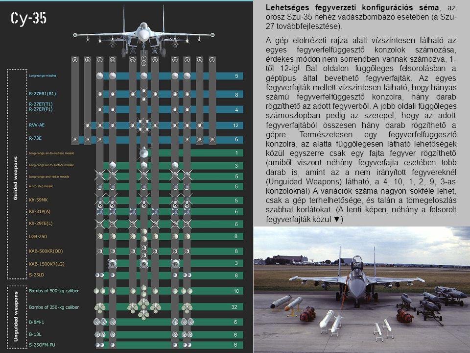 Lehetséges fegyverzeti konfigurációs séma, az orosz Szu-35 nehéz vadászbombázó esetében (a Szu-27 továbbfejlesztése).
