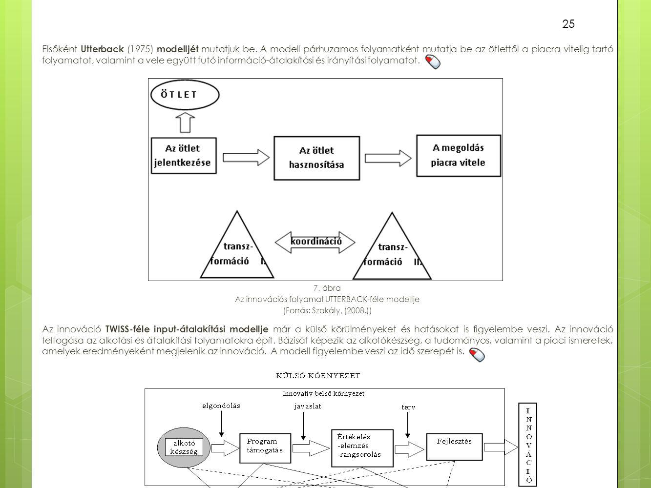 Az innovációs folyamat UTTERBACK-féle modellje