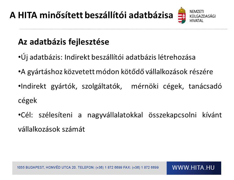 A HITA minősített beszállítói adatbázisa