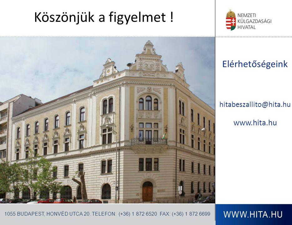Köszönjük a figyelmet ! Elérhetőségeink www.hita.hu