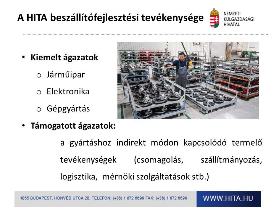 A HITA beszállítófejlesztési tevékenysége