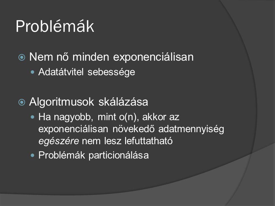 Problémák Nem nő minden exponenciálisan Algoritmusok skálázása