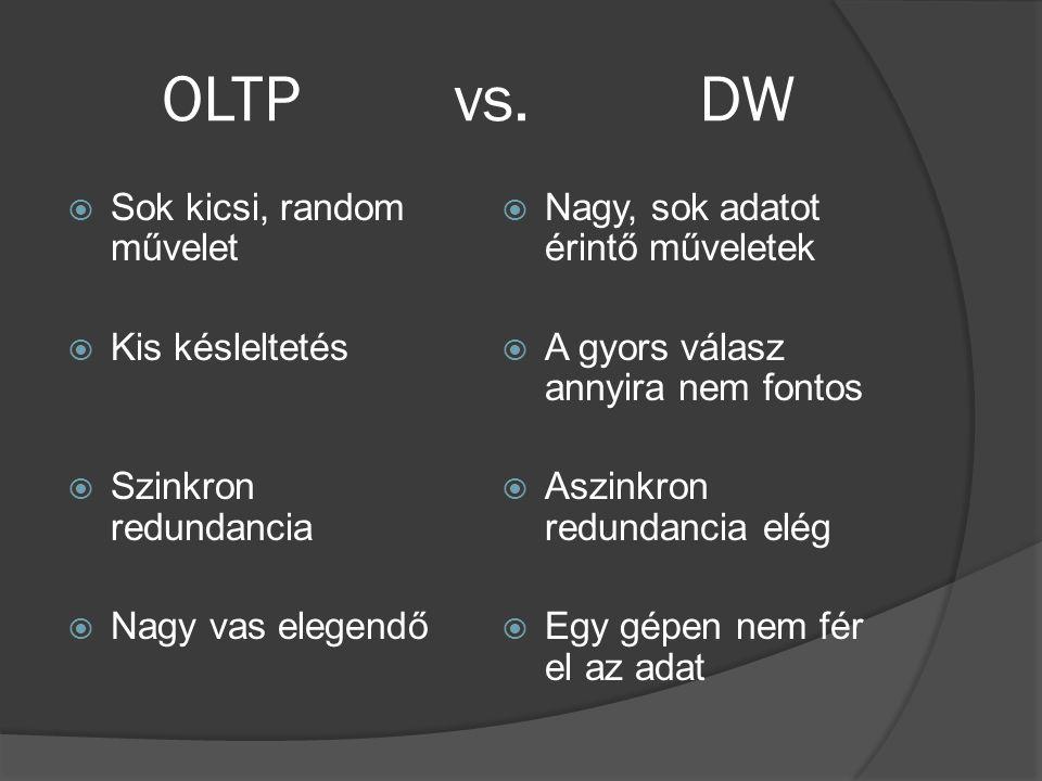 OLTP vs. DW Sok kicsi, random művelet Kis késleltetés