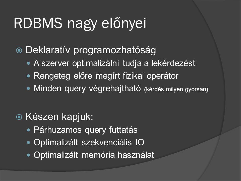 RDBMS nagy előnyei Deklaratív programozhatóság Készen kapjuk: