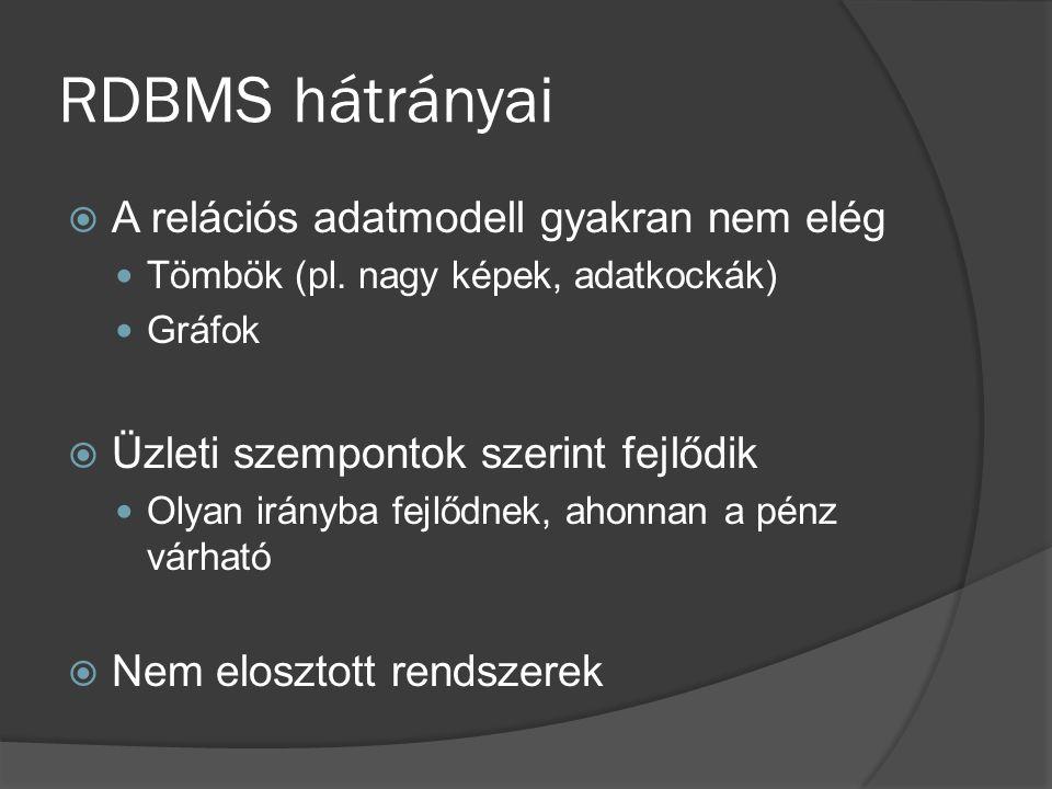 RDBMS hátrányai A relációs adatmodell gyakran nem elég
