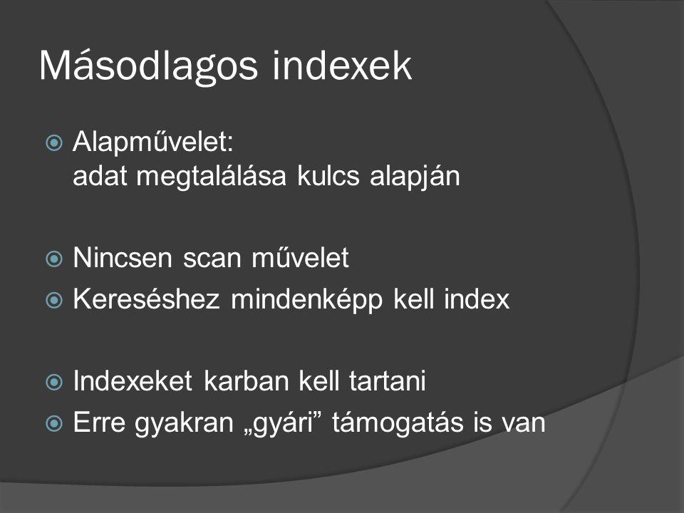 Másodlagos indexek Alapművelet: adat megtalálása kulcs alapján