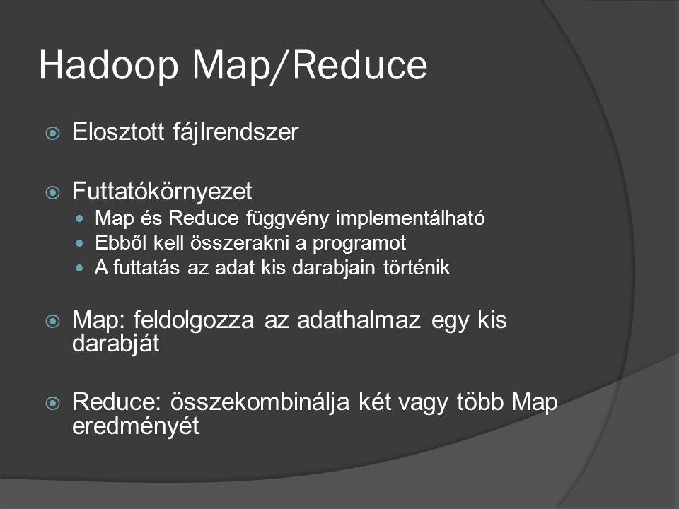 Hadoop Map/Reduce Elosztott fájlrendszer Futtatókörnyezet
