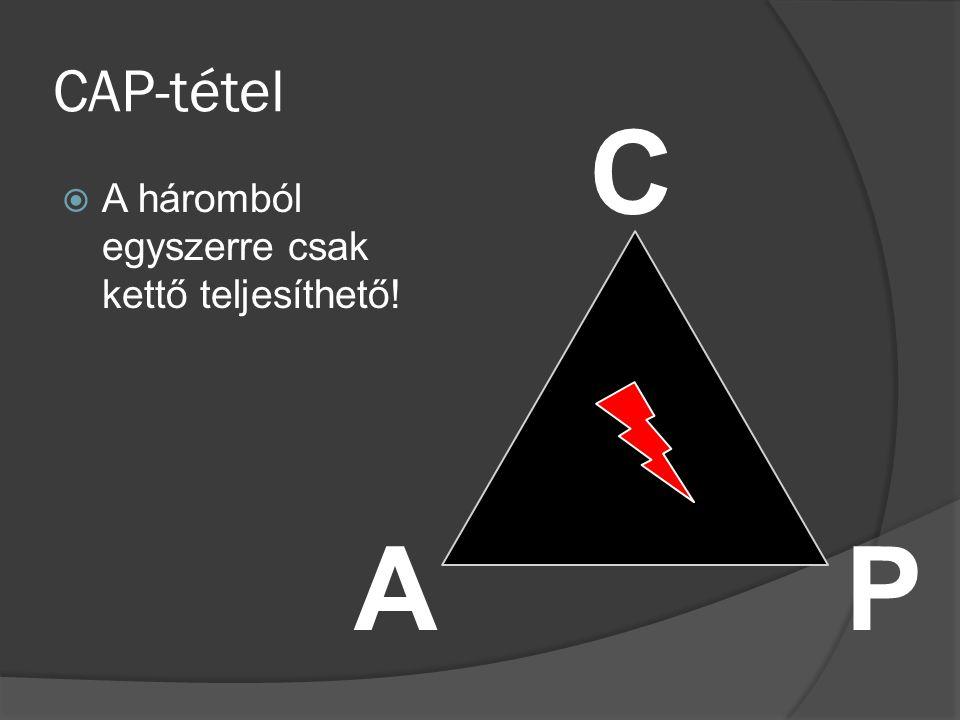 CAP-tétel C A háromból egyszerre csak kettő teljesíthető! A P