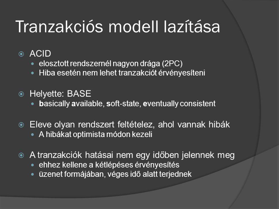 Tranzakciós modell lazítása