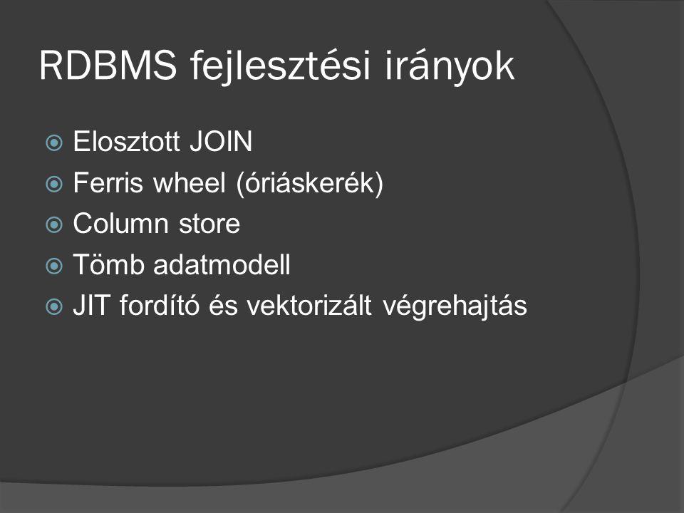 RDBMS fejlesztési irányok