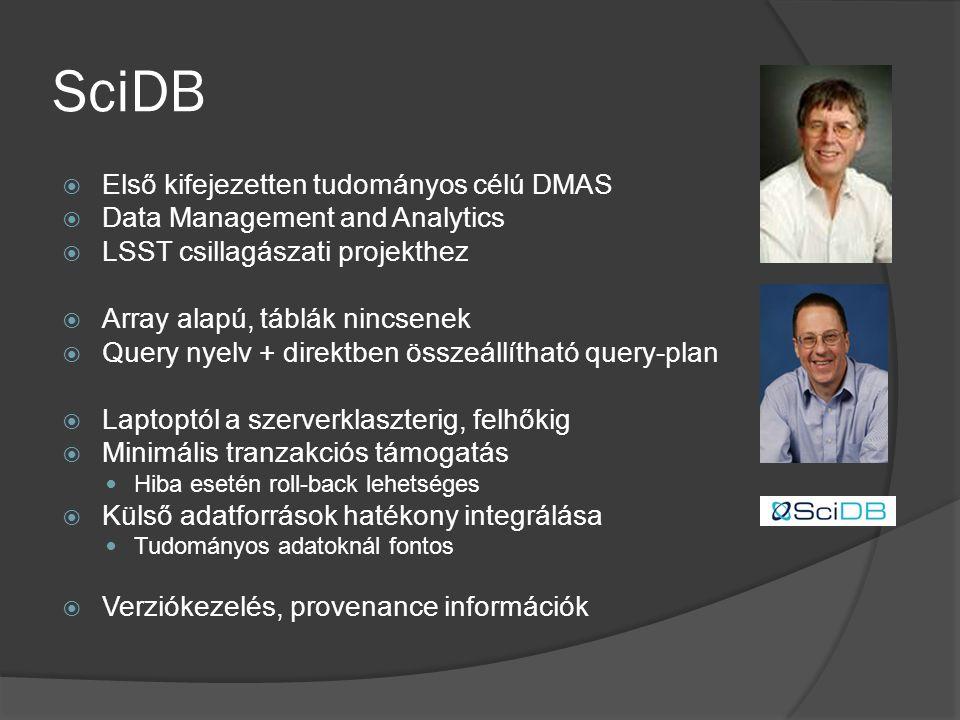 SciDB Első kifejezetten tudományos célú DMAS