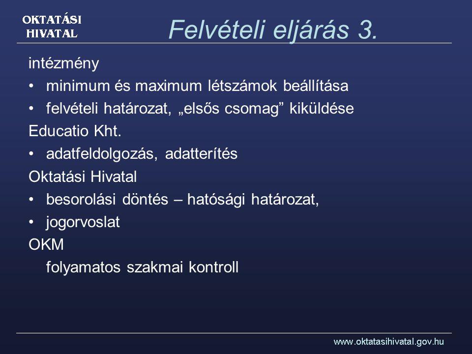 Felvételi eljárás 3. intézmény minimum és maximum létszámok beállítása