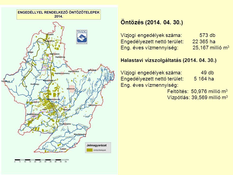 Öntözés (2014. 04. 30.) Vízjogi engedélyek száma: 573 db