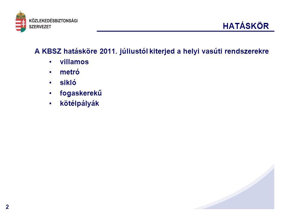 HATÁSKÖR A KBSZ hatásköre 2011. júliustól kiterjed a helyi vasúti rendszerekre. villamos. metró. sikló.
