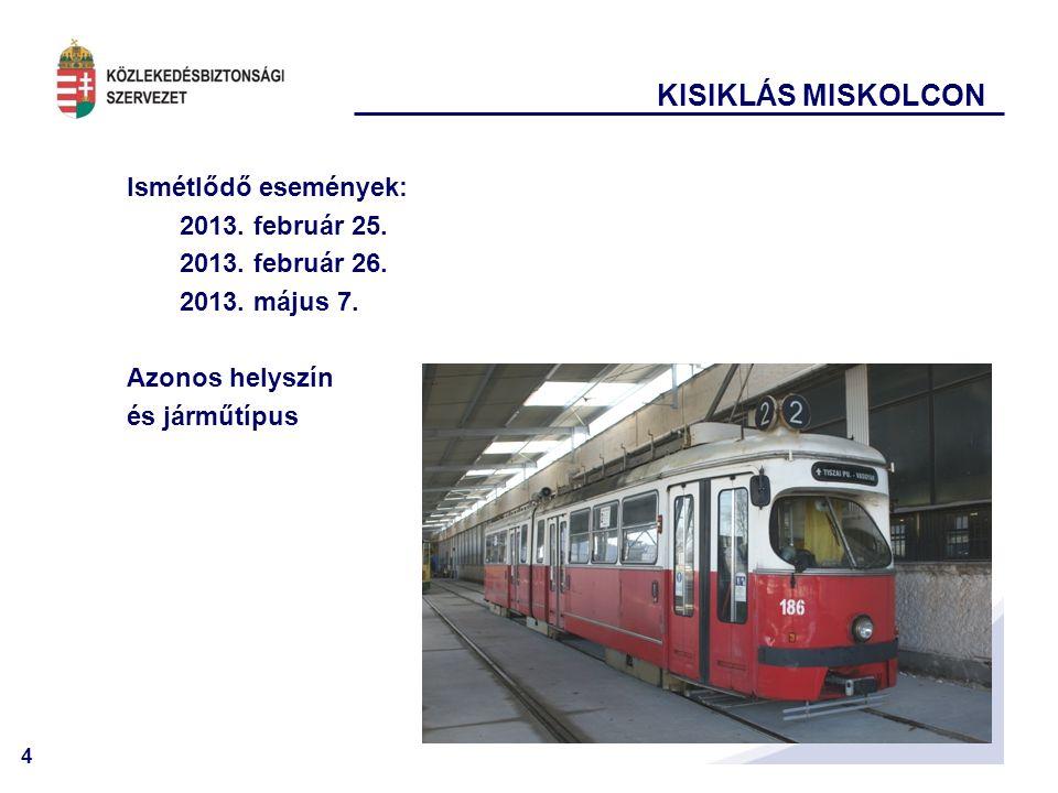 KISIKLÁS MISKOLCON Ismétlődő események: 2013. február 25.
