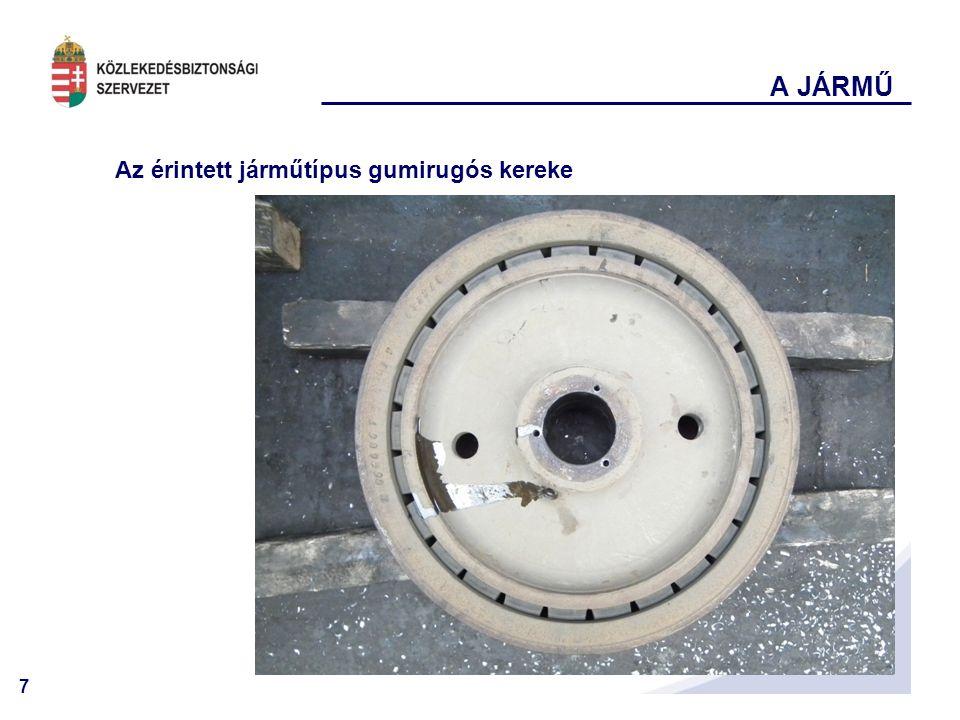 A JÁRMŰ Az érintett járműtípus gumirugós kereke