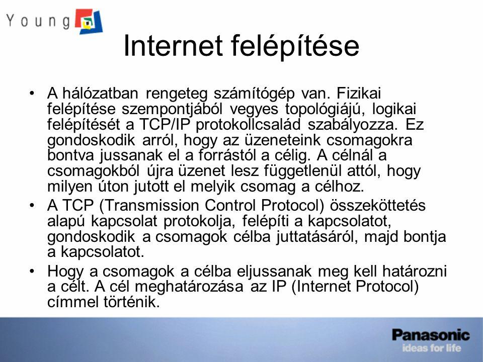 Internet felépítése
