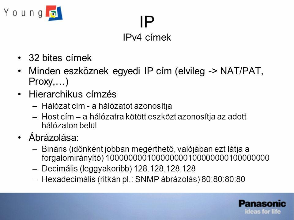 IP IPv4 címek 32 bites címek