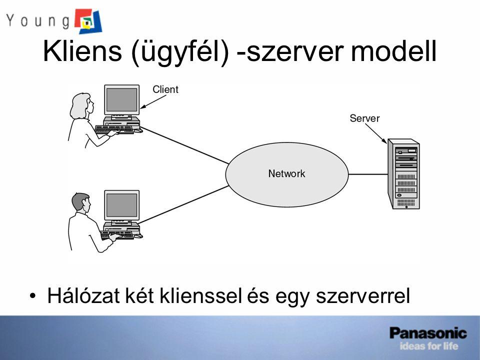 Kliens (ügyfél) -szerver modell